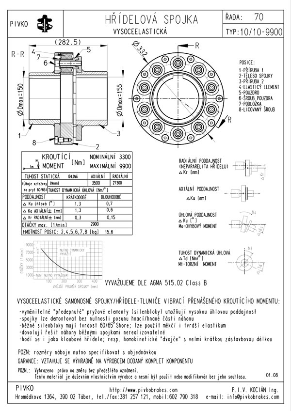 297308012871089888 in addition Spojky 70 10 10 additionally Panasonic Wiring Harness Diagram together with CANNONDALE TRAIL 5 2018 as well Off Road C er Trailer. on mobile home brakes